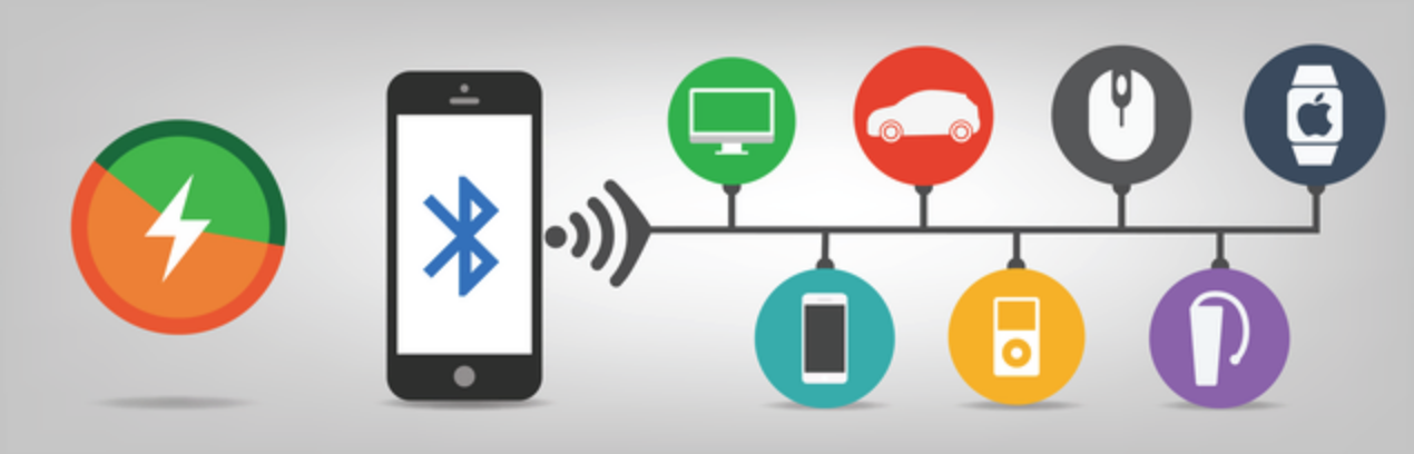 Bluetooth Low Energy Communication In IOS